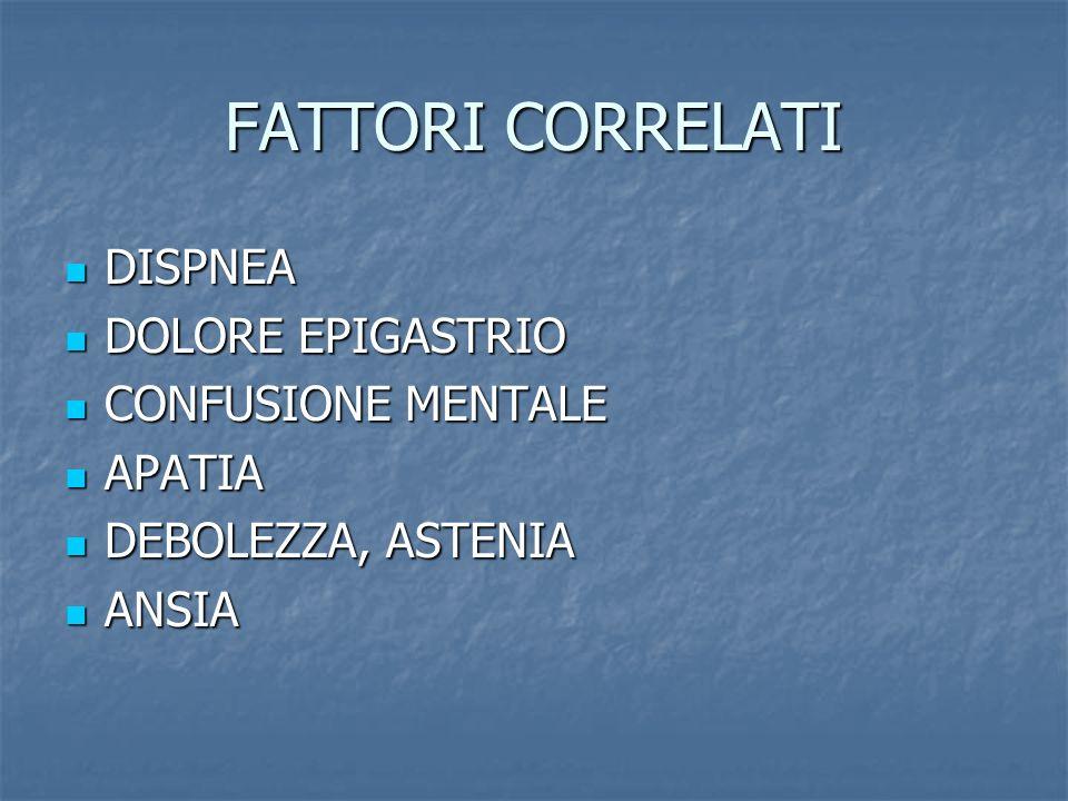 FATTORI CORRELATI DISPNEA DOLORE EPIGASTRIO CONFUSIONE MENTALE APATIA