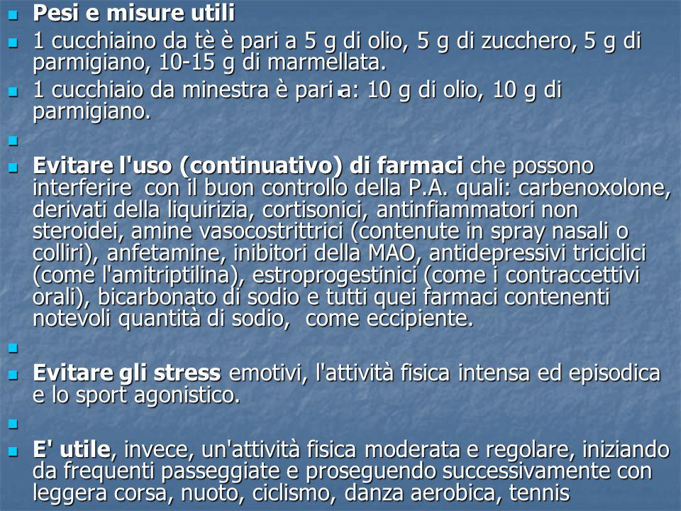 Pesi e misure utili 1 cucchiaino da tè è pari a 5 g di olio, 5 g di zucchero, 5 g di parmigiano, 10-15 g di marmellata.