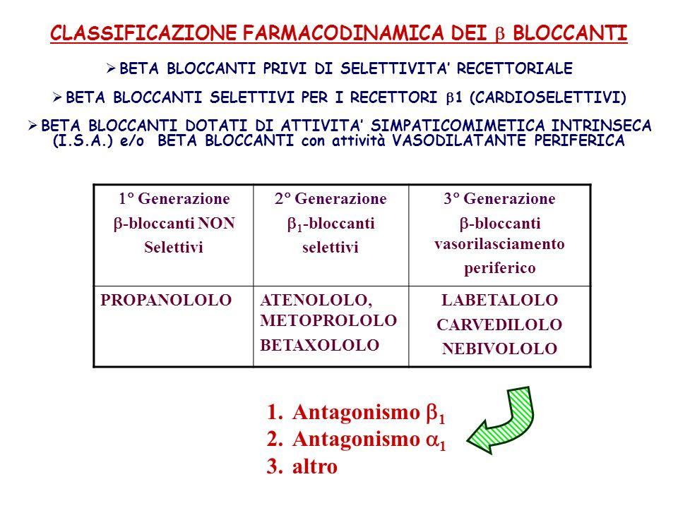 Antagonismo b1 Antagonismo a1 altro