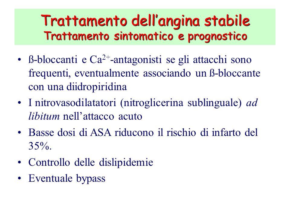 Trattamento dell'angina stabile Trattamento sintomatico e prognostico
