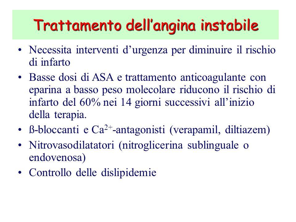 Trattamento dell'angina instabile