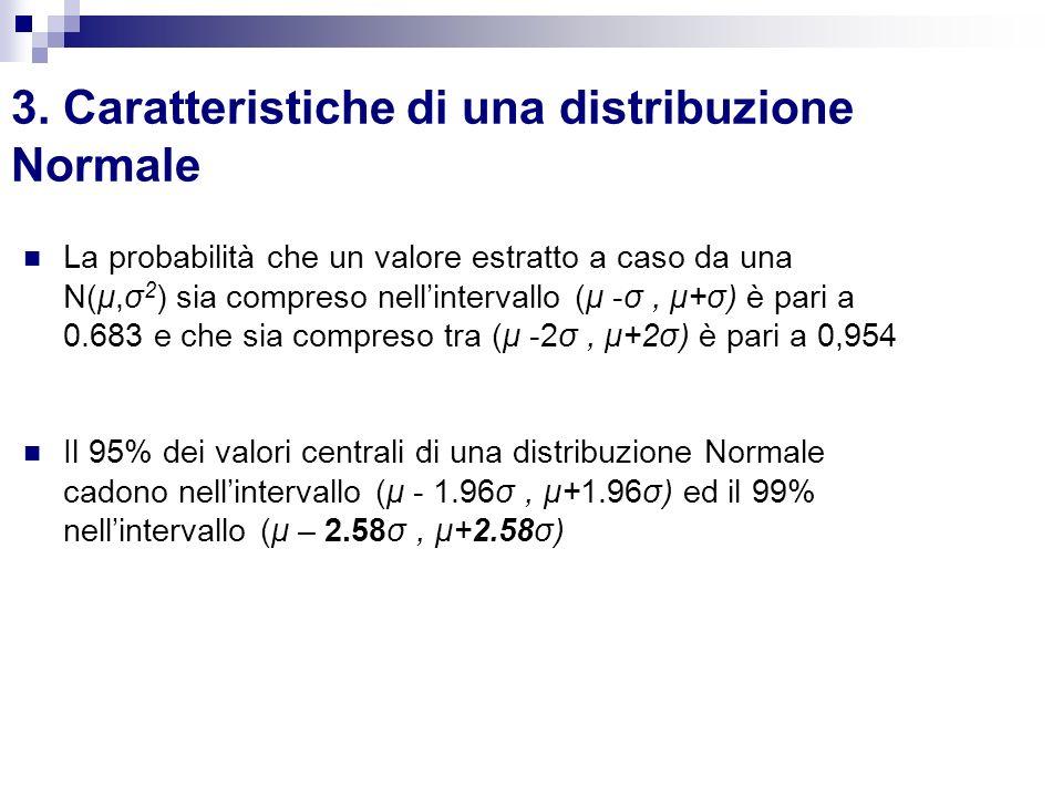 3. Caratteristiche di una distribuzione Normale