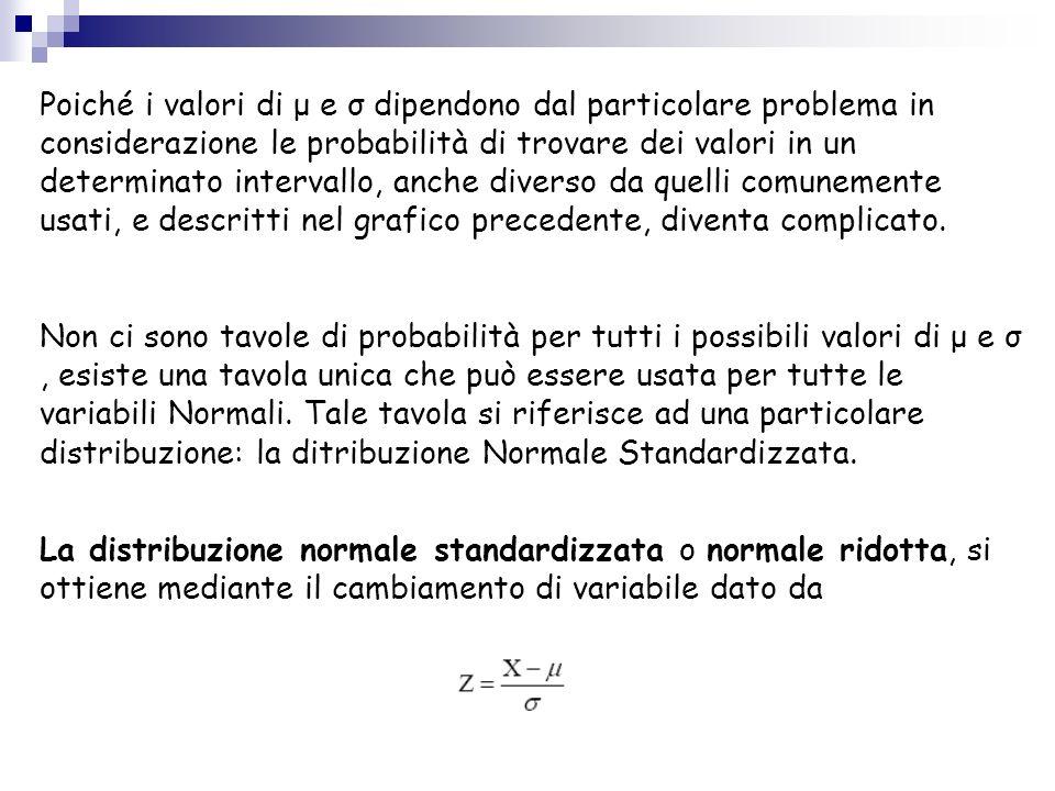 Poiché i valori di μ e σ dipendono dal particolare problema in considerazione le probabilità di trovare dei valori in un determinato intervallo, anche diverso da quelli comunemente usati, e descritti nel grafico precedente, diventa complicato.