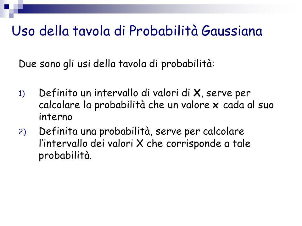 Uso della tavola di Probabilità Gaussiana