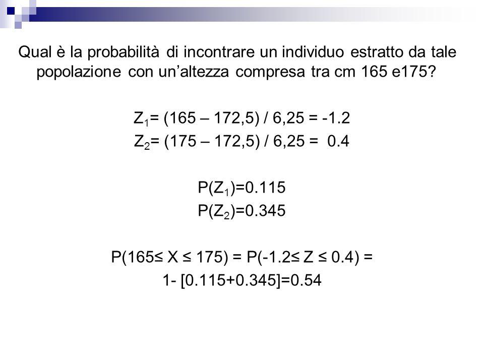 Qual è la probabilità di incontrare un individuo estratto da tale popolazione con un'altezza compresa tra cm 165 e175