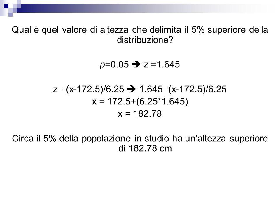 Qual è quel valore di altezza che delimita il 5% superiore della distribuzione