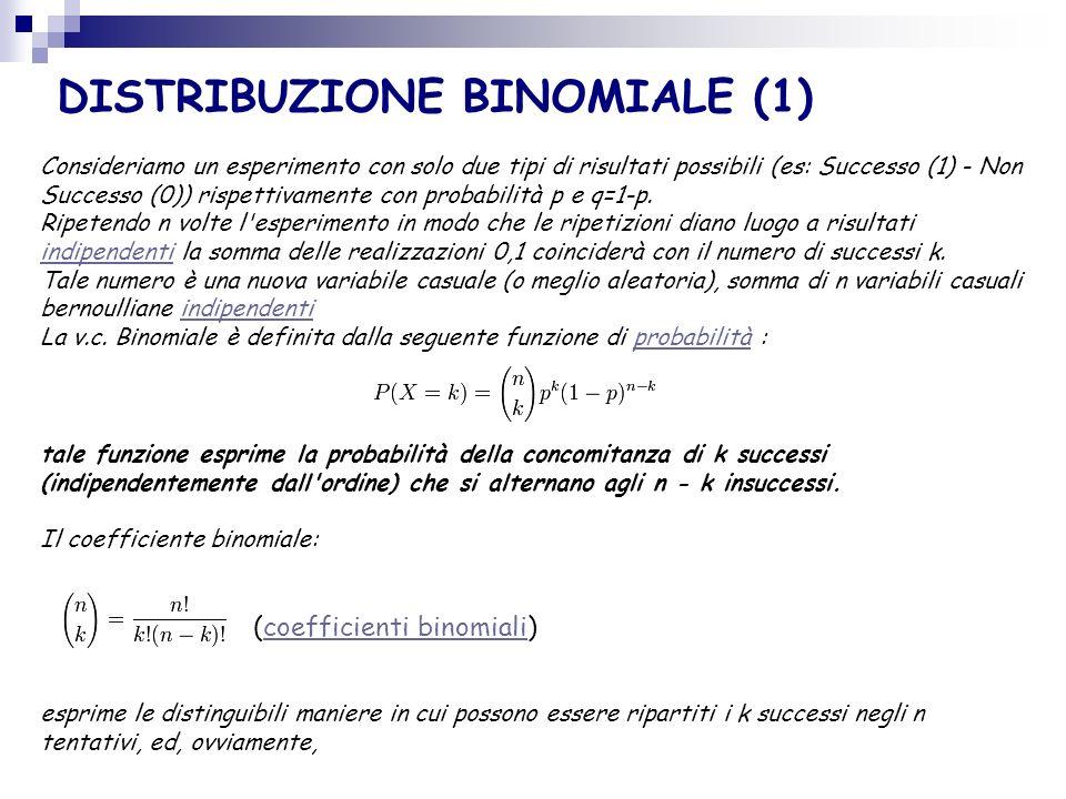 DISTRIBUZIONE BINOMIALE (1)