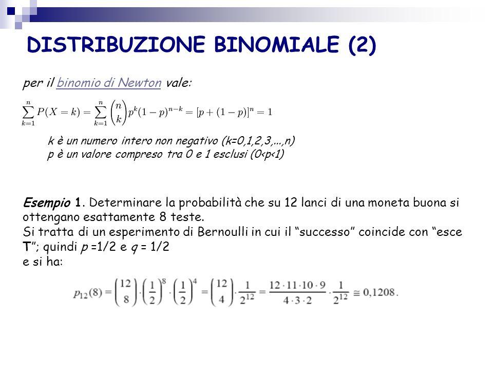 DISTRIBUZIONE BINOMIALE (2)