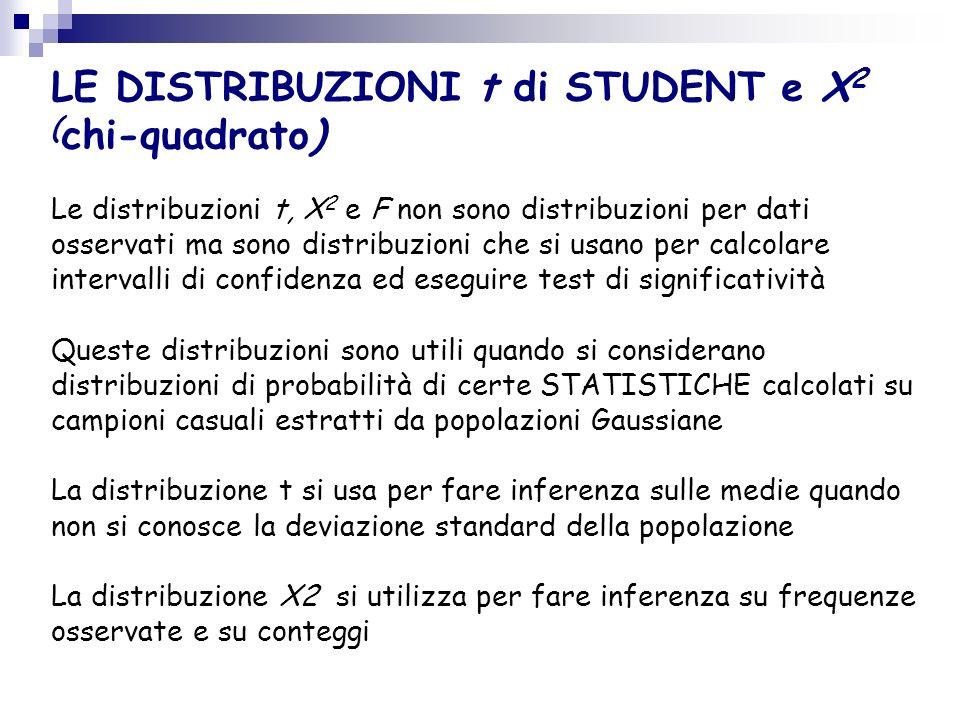LE DISTRIBUZIONI t di STUDENT e Χ2 (chi-quadrato)