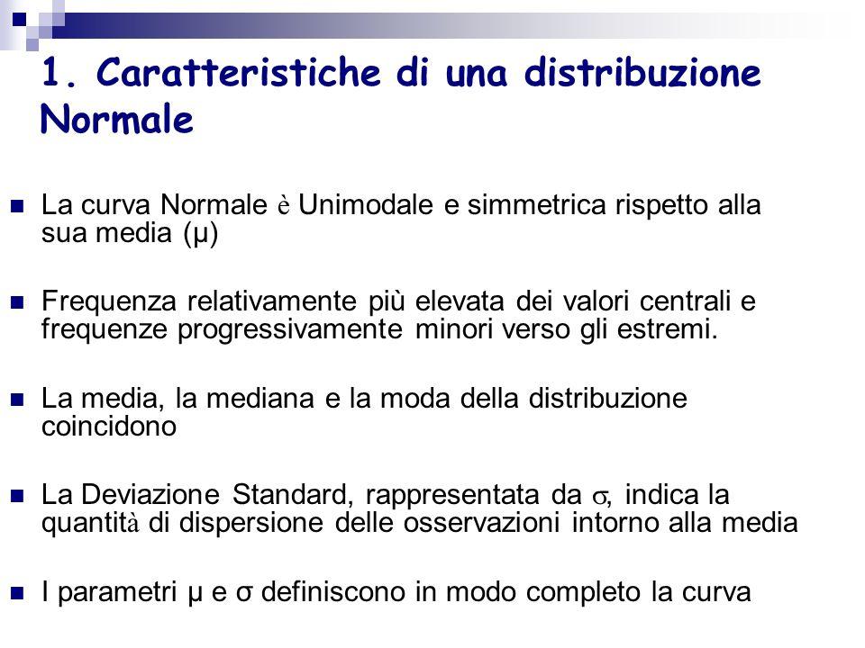 1. Caratteristiche di una distribuzione Normale