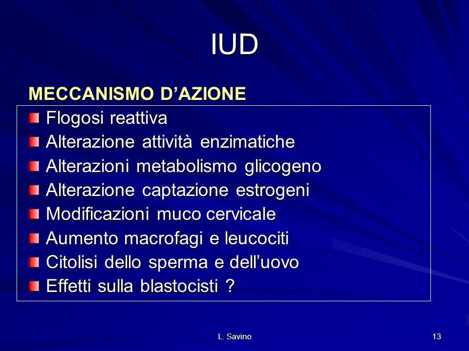 IUD MECCANISMO D'AZIONE Flogosi reattiva