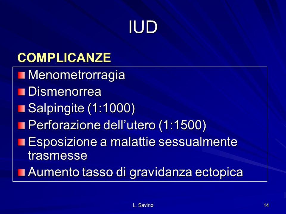 IUD COMPLICANZE Menometrorragia Dismenorrea Salpingite (1:1000)