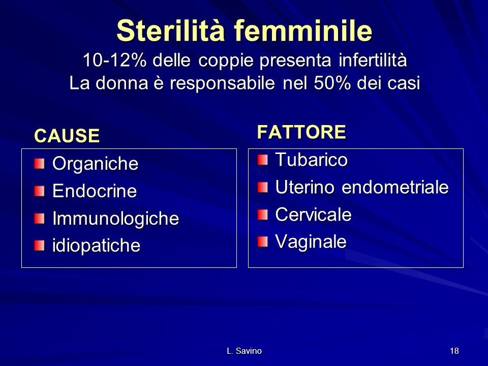 Sterilità femminile 10-12% delle coppie presenta infertilità La donna è responsabile nel 50% dei casi