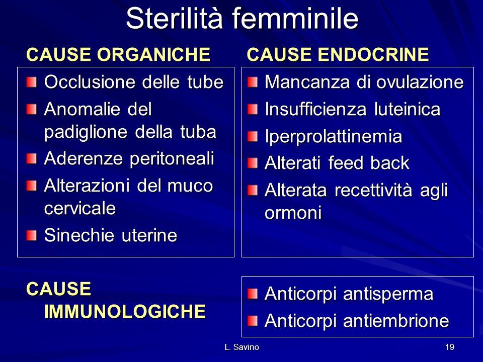 Sterilità femminile CAUSE ORGANICHE Occlusione delle tube