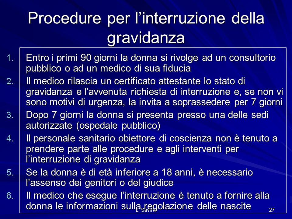 Procedure per l'interruzione della gravidanza