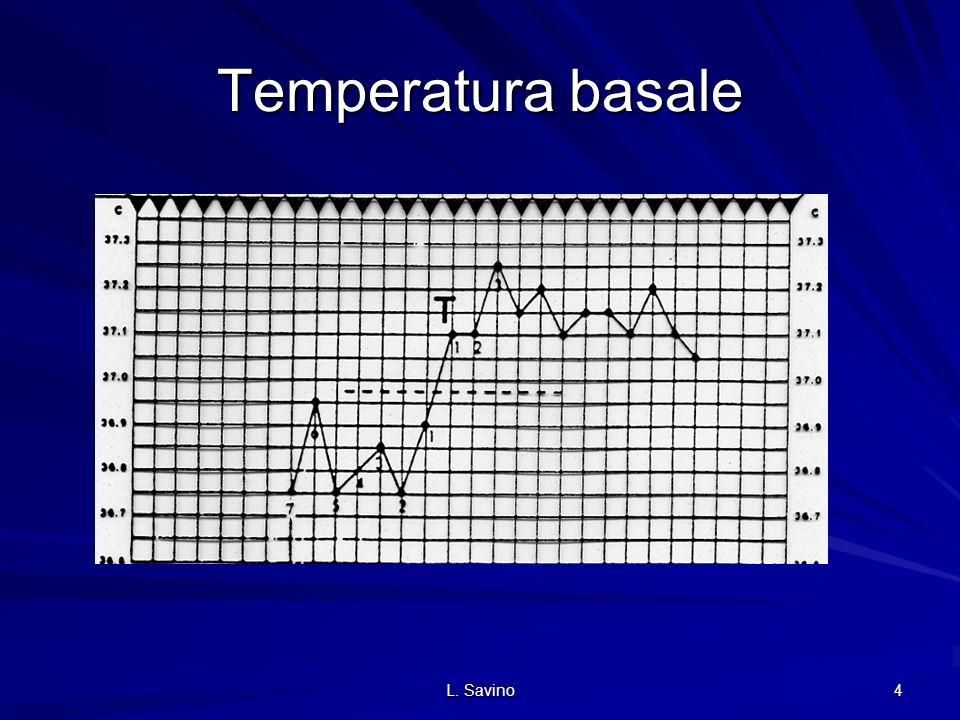 Temperatura basale L. Savino