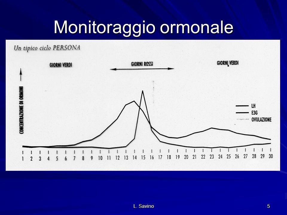 Monitoraggio ormonale