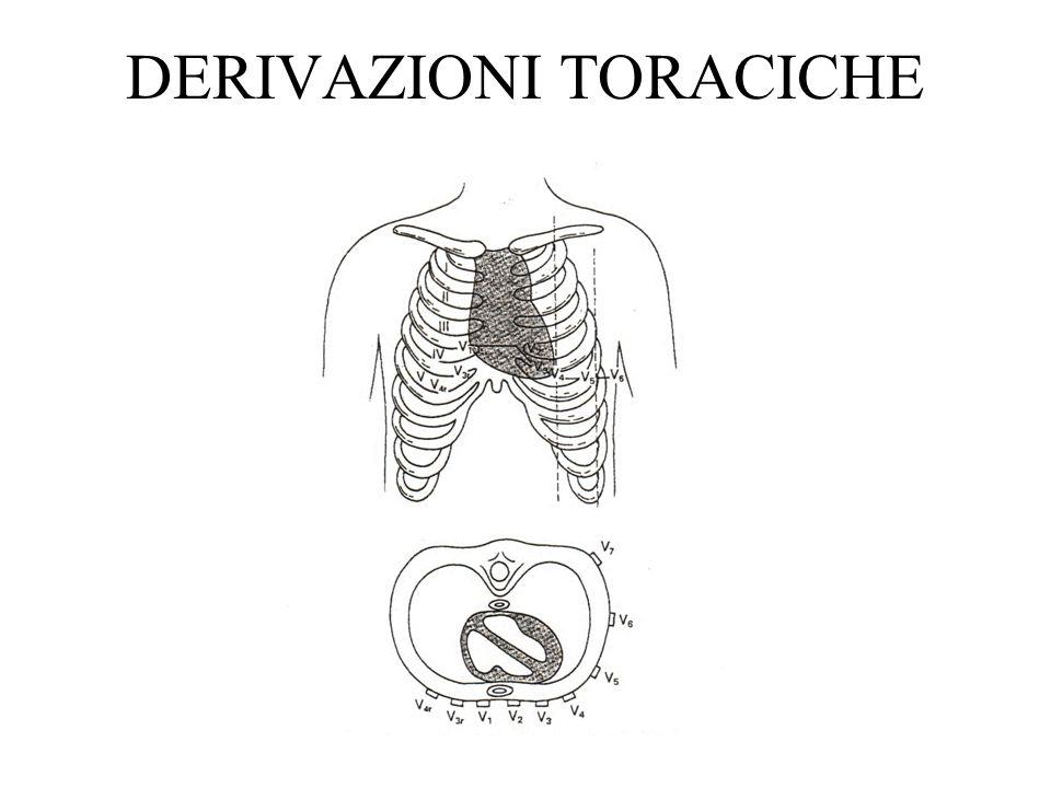 DERIVAZIONI TORACICHE