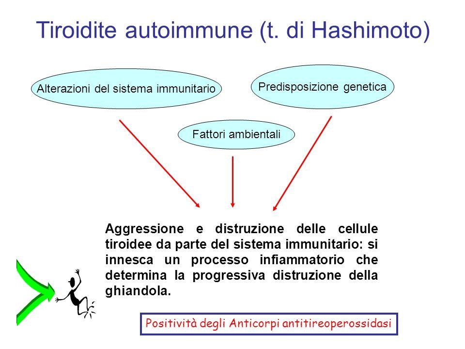 Tiroidite autoimmune (t. di Hashimoto)