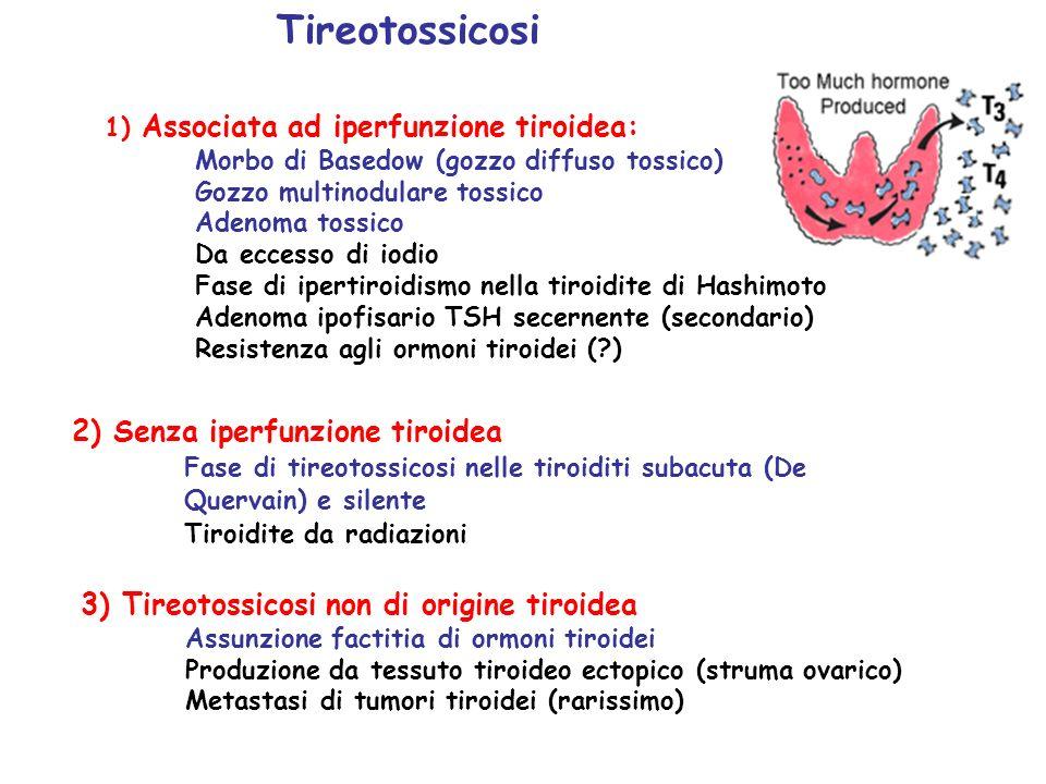 Tireotossicosi 2) Senza iperfunzione tiroidea