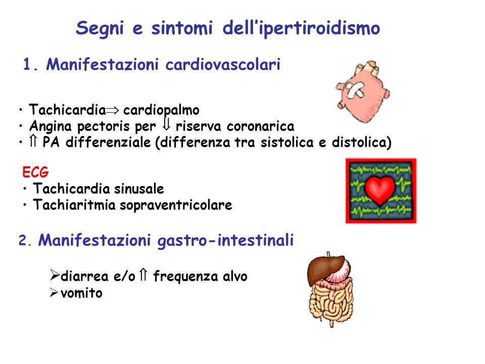 Segni e sintomi dell'ipertiroidismo
