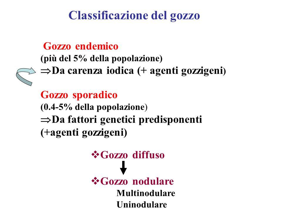 Classificazione del gozzo
