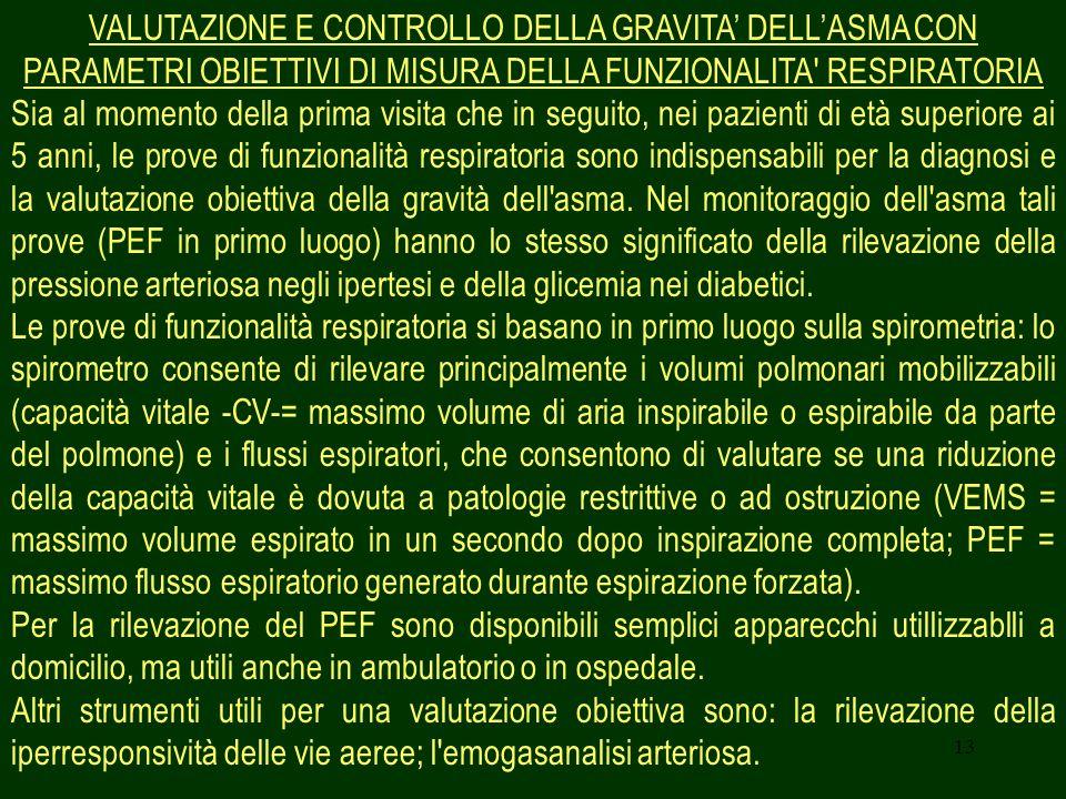 VALUTAZIONE E CONTROLLO DELLA GRAVITA' DELL'ASMA CON PARAMETRI OBIETTIVI DI MISURA DELLA FUNZIONALITA RESPIRATORIA