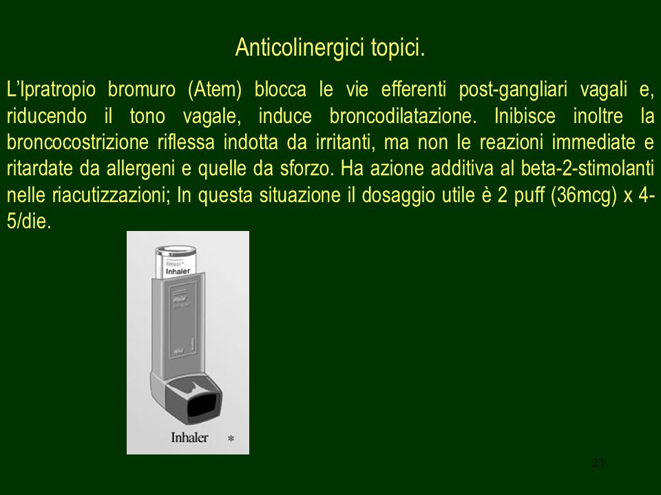 Anticolinergici topici.
