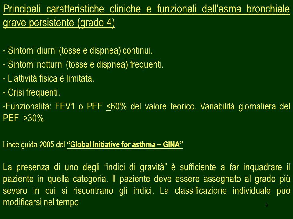 Principali caratteristiche cliniche e funzionali dell asma bronchiale grave persistente (grado 4)