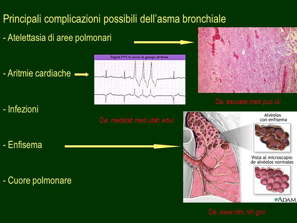 Principali complicazioni possibili dell'asma bronchiale