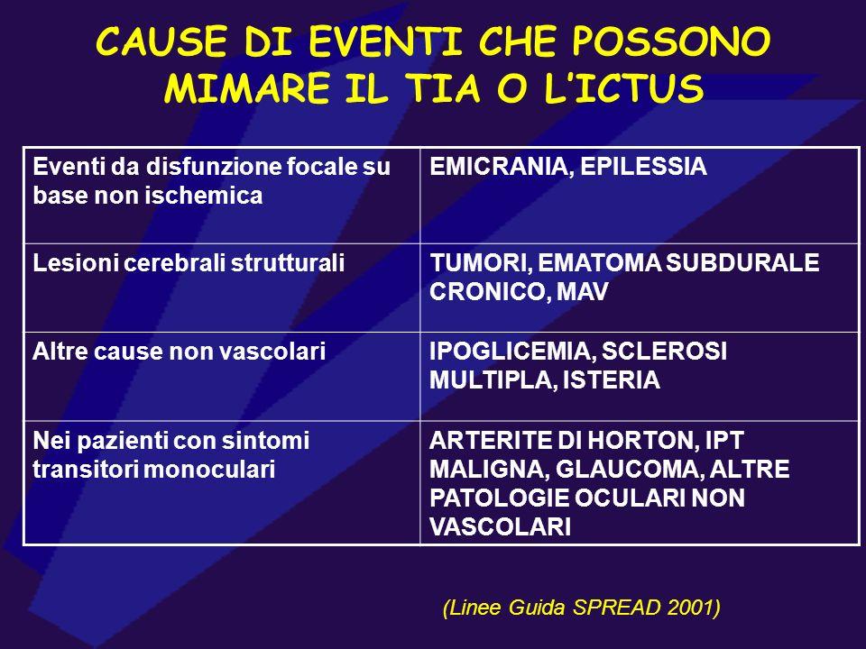 CAUSE DI EVENTI CHE POSSONO MIMARE IL TIA O L'ICTUS