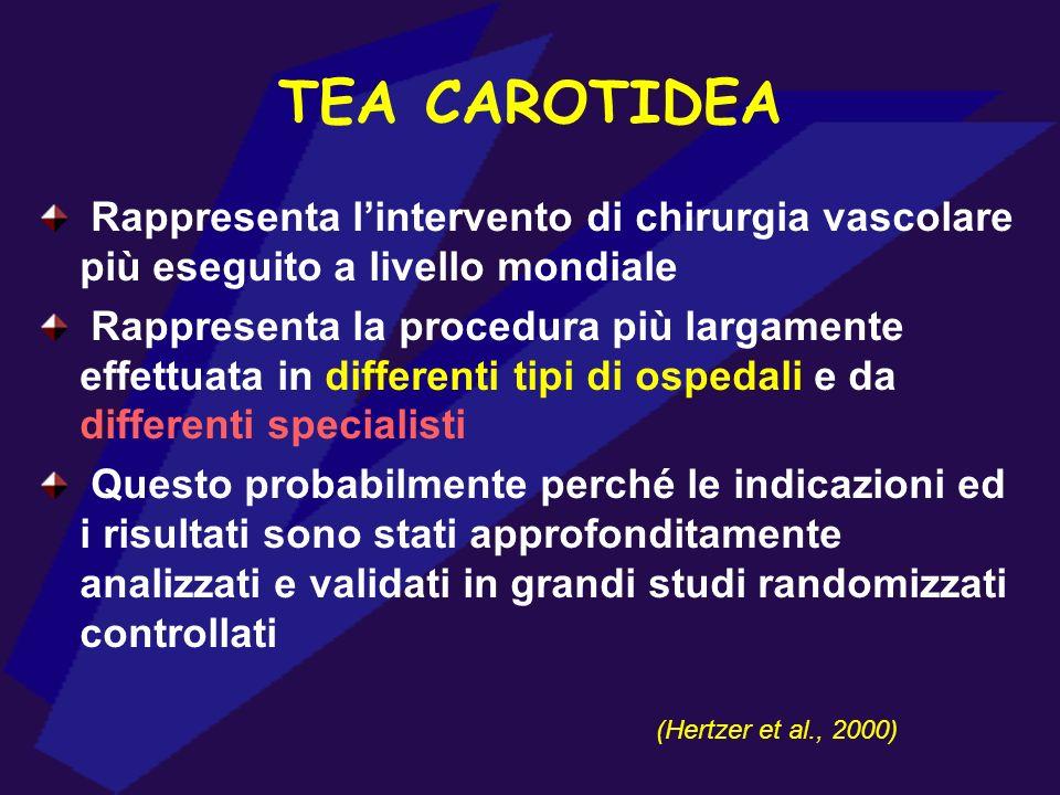 TEA CAROTIDEA Rappresenta l'intervento di chirurgia vascolare più eseguito a livello mondiale.