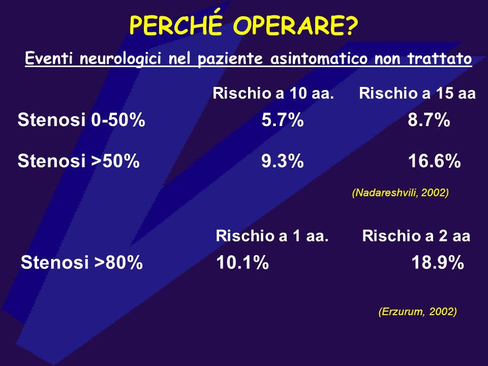 PERCHÉ OPERARE Eventi neurologici nel paziente asintomatico non trattato