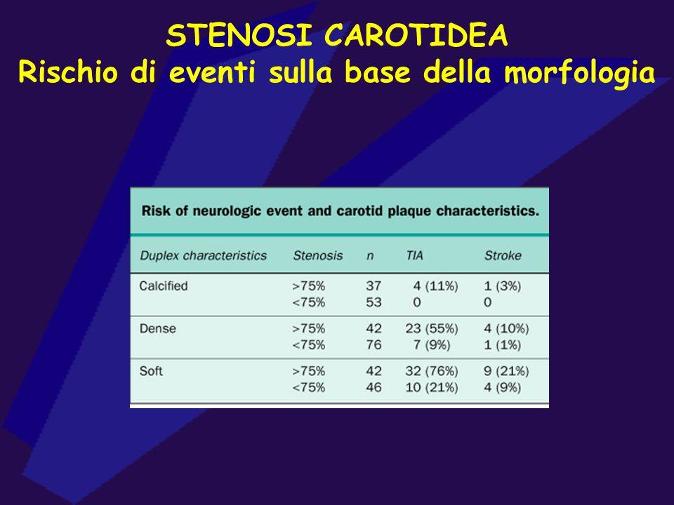 STENOSI CAROTIDEA Rischio di eventi sulla base della morfologia