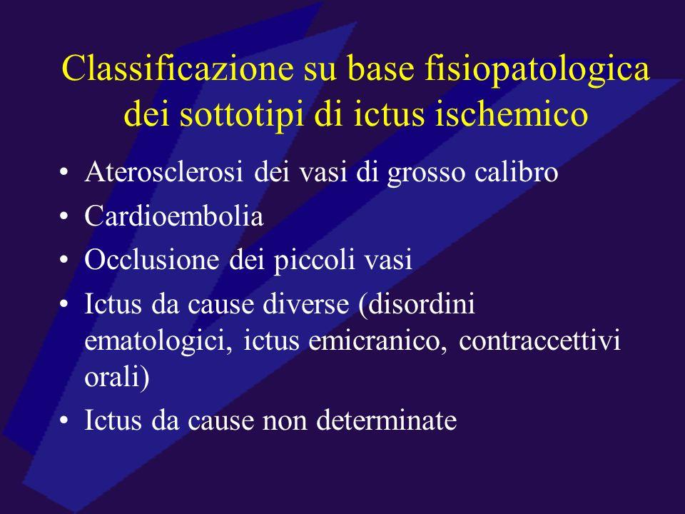 Classificazione su base fisiopatologica dei sottotipi di ictus ischemico