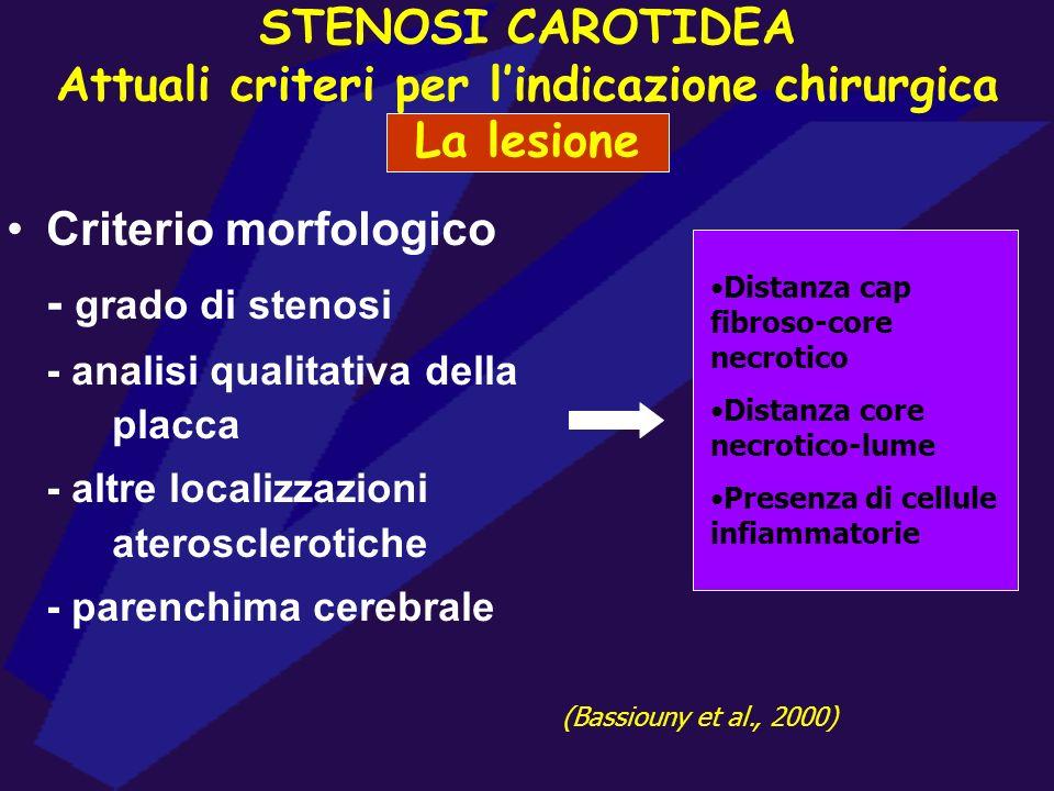 STENOSI CAROTIDEA Attuali criteri per l'indicazione chirurgica La lesione