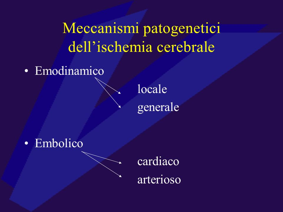 Meccanismi patogenetici dell'ischemia cerebrale