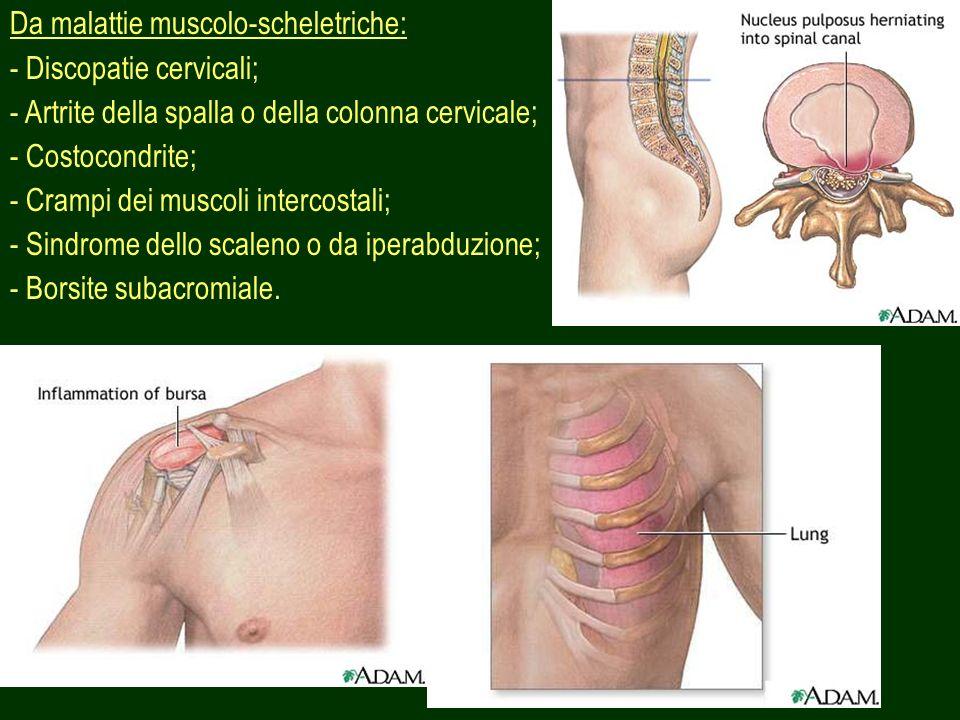 Da malattie muscolo-scheletriche: