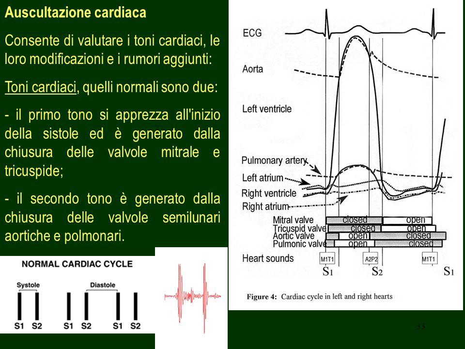 AuscuItazione cardiaca