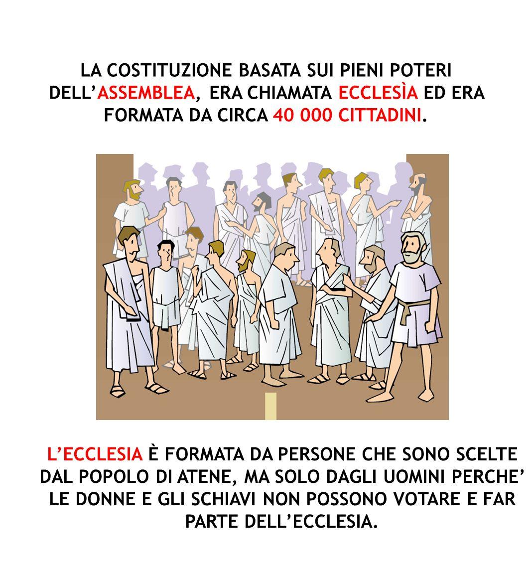 LA COSTITUZIONE BASATA SUI PIENI POTERI DELL'ASSEMBLEA, ERA CHIAMATA ECCLESÌA ED ERA FORMATA DA CIRCA 40 000 CITTADINI.