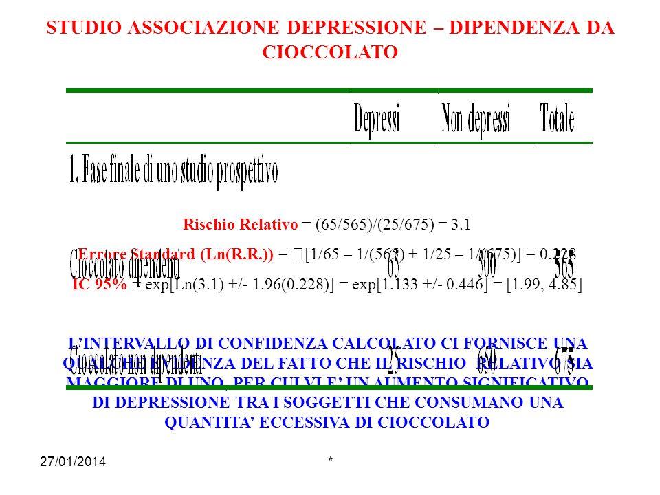 STUDIO ASSOCIAZIONE DEPRESSIONE – DIPENDENZA DA CIOCCOLATO