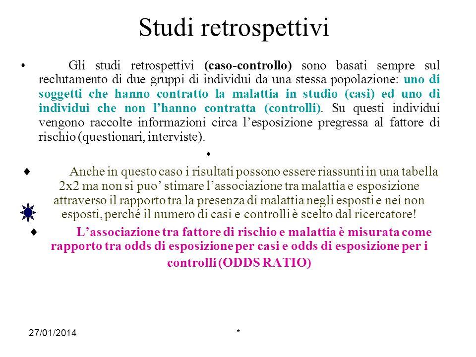Studi retrospettivi