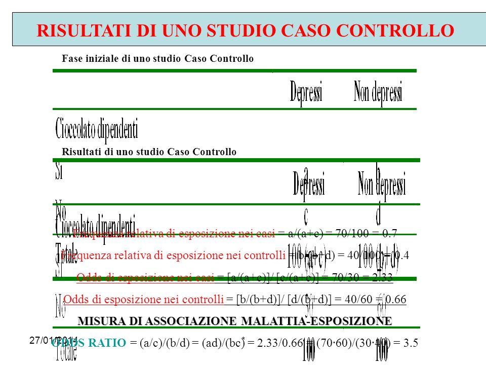 RISULTATI DI UNO STUDIO CASO CONTROLLO