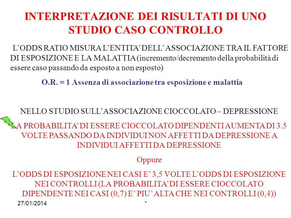 INTERPRETAZIONE DEI RISULTATI DI UNO STUDIO CASO CONTROLLO