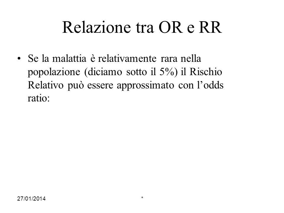 Relazione tra OR e RR