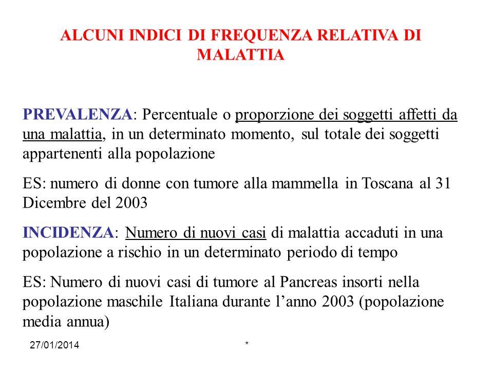 ALCUNI INDICI DI FREQUENZA RELATIVA DI MALATTIA