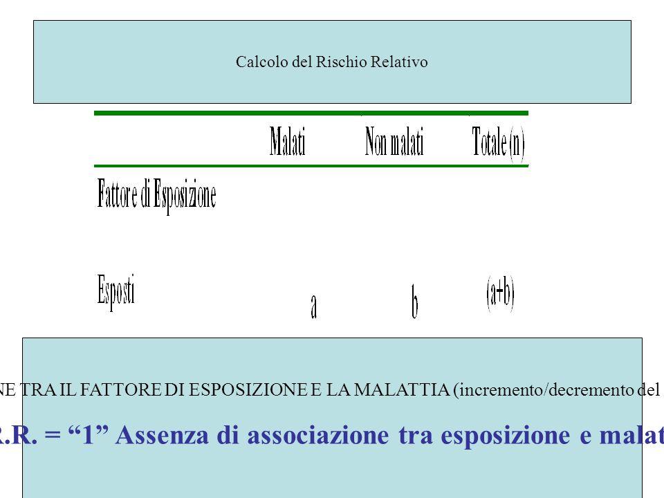 ! R.R. = 1 Assenza di associazione tra esposizione e malattia