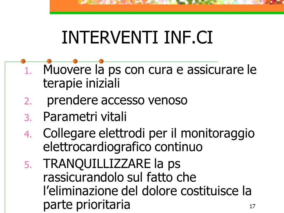 INTERVENTI INF.CIMuovere la ps con cura e assicurare le terapie iniziali. prendere accesso venoso. Parametri vitali.