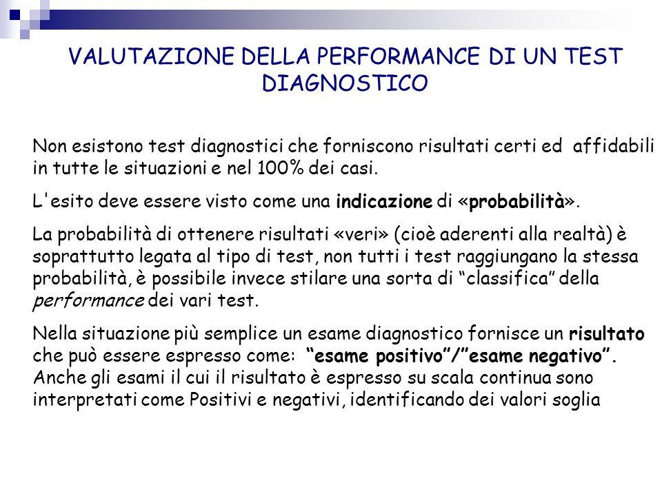 VALUTAZIONE DELLA PERFORMANCE DI UN TEST DIAGNOSTICO