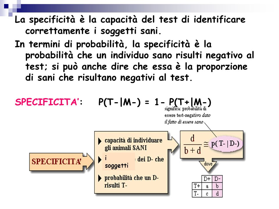 SPECIFICITA': P(T-|M-) = 1- P(T+|M-)